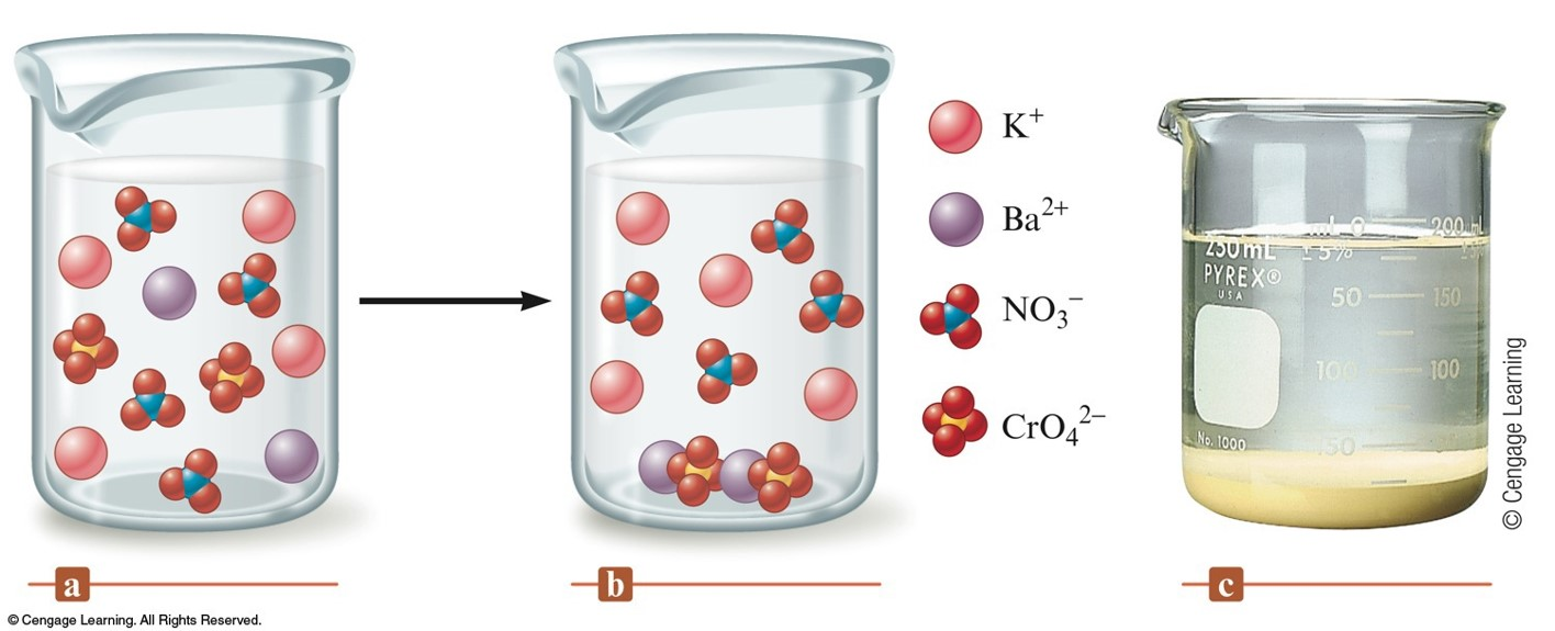 potassium and barium nitrate balanced equation